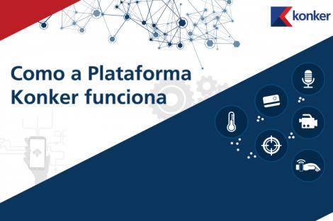 Entenda em um infográfico como funciona a Plataforma Konker