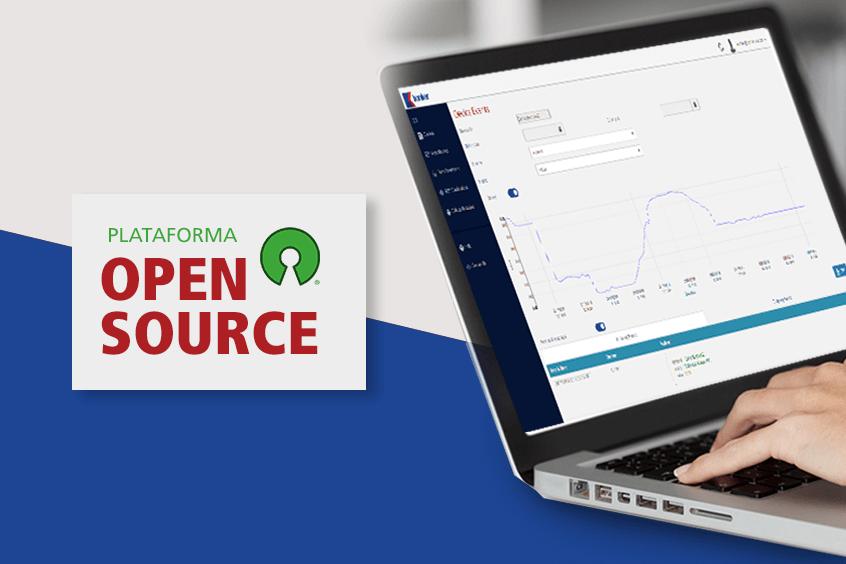 Por que utilizar uma Plataforma IOT Open Source?
