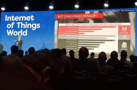 Destaques do IoT World Santa Clara